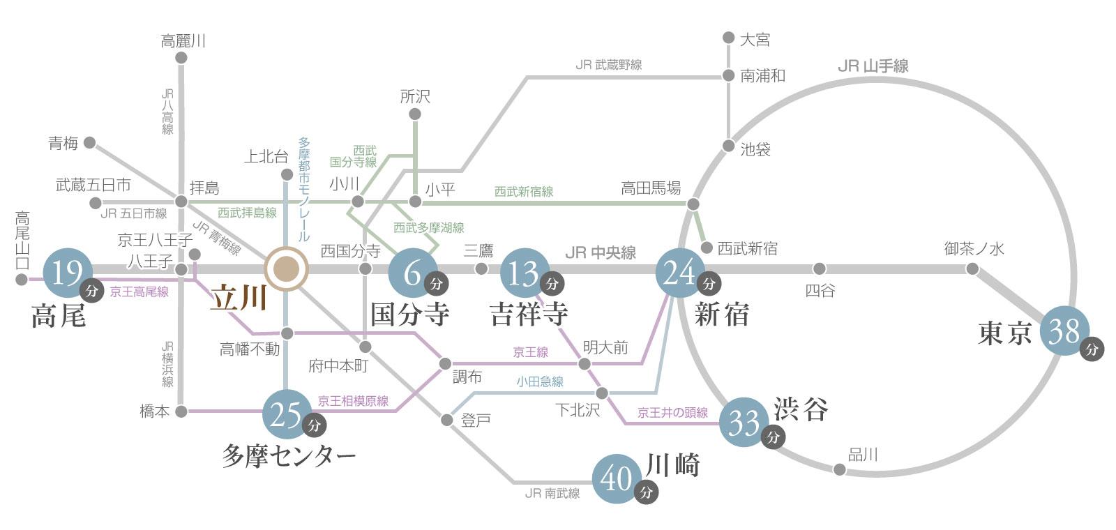 立川 アクセスMAP